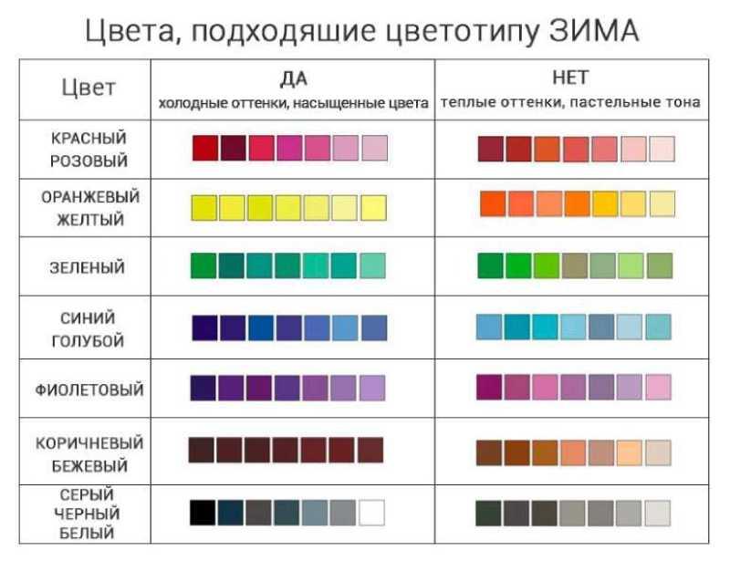 Оттенки для цветотипа Зима