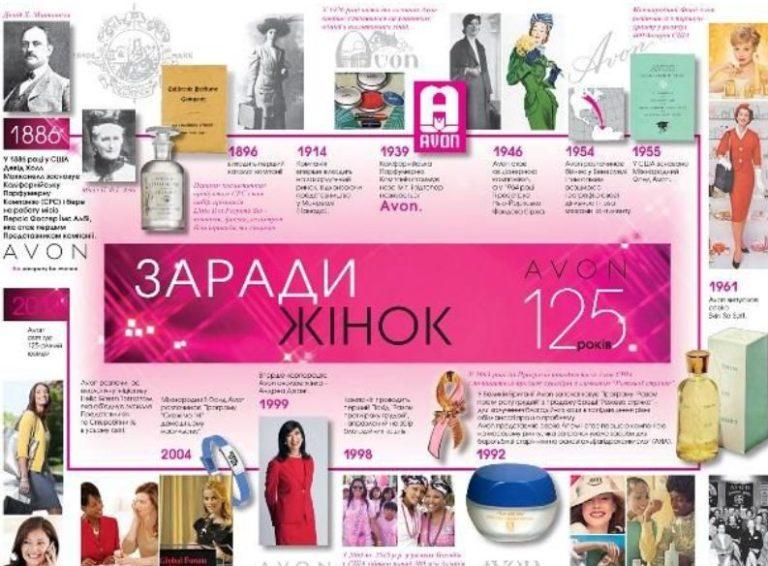 Avon в россии история компании детская декоративная косметика купить во владимире